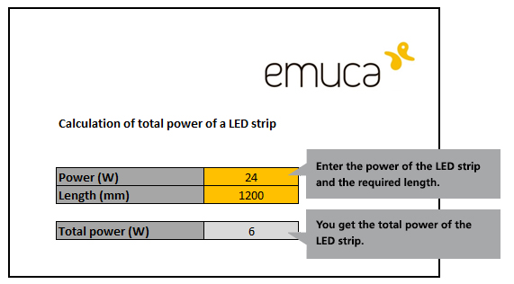 How can I calculate the total power of an LED strip?